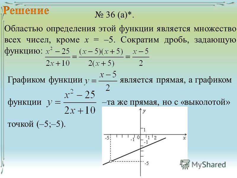 36 (а)*. Областью определения этой функции является множество всех чисел, кроме х = –5. Сократим дробь, задающую функцию: Графиком функции является прямая, а графиком функции –та же прямая, но с «выколотой» точкой (–5;–5).