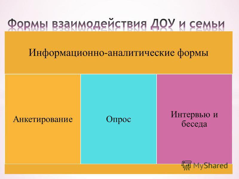 Информационно-аналитические формы Анкетирование Опрос Интервью и беседа