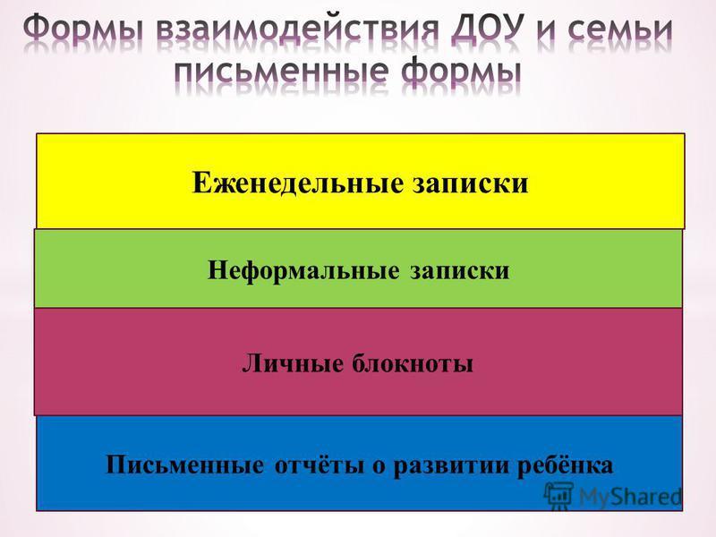 Еженедельные записки Неформальные записки Личные блокноты Письменные отчёты о развитии ребёнка