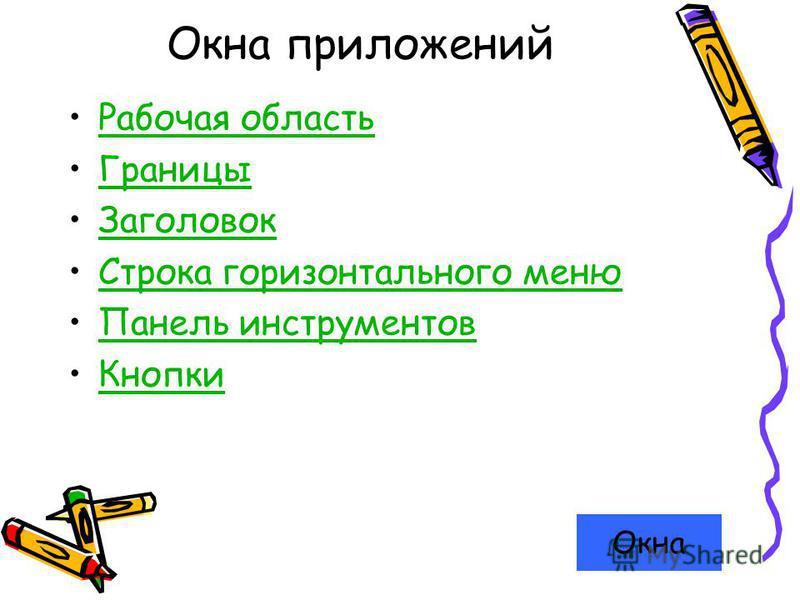 Окна приложений Рабочая область Границы Заголовок Строка горизонтального меню Панель инструментов Кнопки Окна