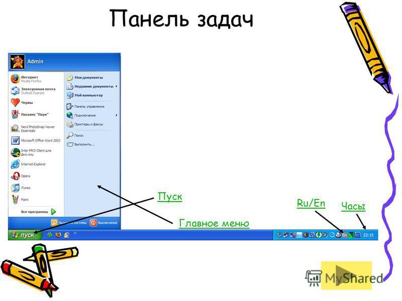 Панель задач Ru/En Часы Пуск Главное меню