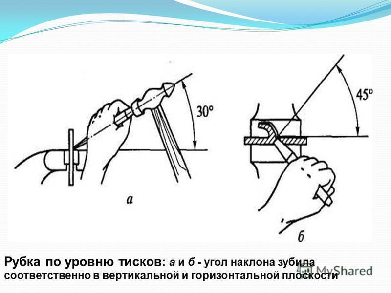 ОСНОВНЫЕ ПРАВИЛА И СПОСОБЫ ВЫПОЛНЕНИЯ РАБОТ ПРИ РУБКЕ 1. При рубке листового и полосового металла толщиной до 3 мм по уровню губок тисков следует соблюдать следующие правила: часть заготовки, уходящая в стружку, должна располагаться выше уровня губок