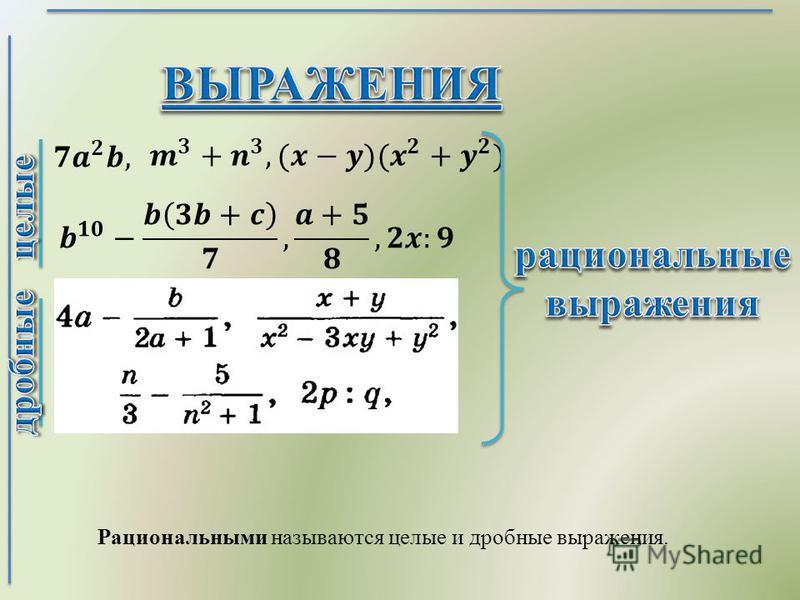 Презентация по алгебре 7 класс целые выражения