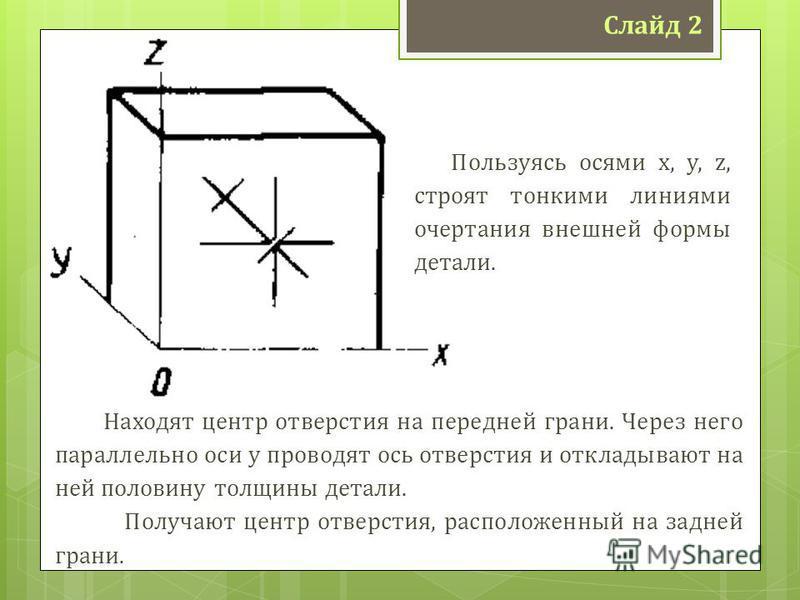 Слайд 2 Находят центр отверстия на передней грани. Через него параллельно оси y проводят ось отверстия и откладывают на ней половину толщины детали. Получают центр отверстия, расположенный на задней грани. Пользуясь осями x, y, z, строят тонкими лини
