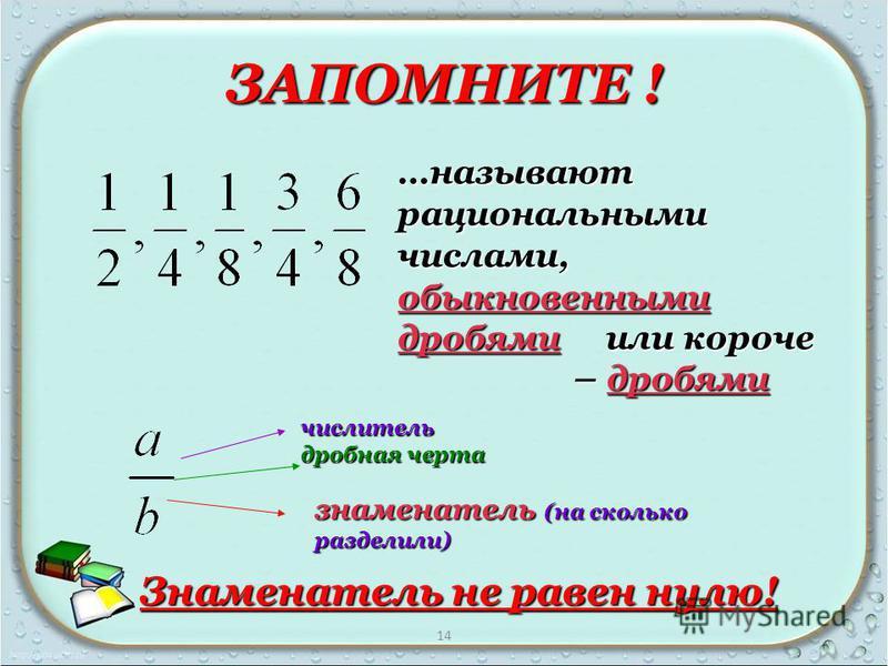 ЗАПОМНИТЕ ! …называют рациональными числами, обыкновенными дробями или короче – дробями – дробями числитель дробная черта знаменатель (на сколько разделили) Знаменатель не равен нулю! 14