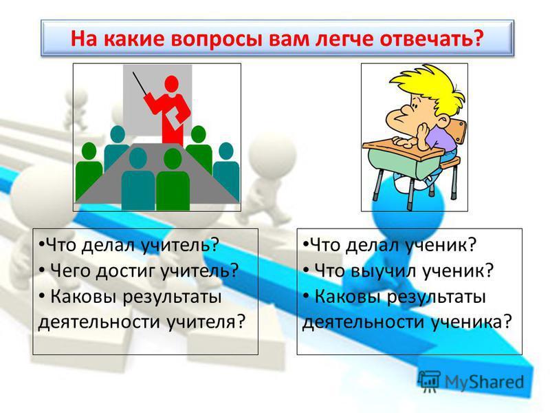 На какие вопросы вам легче отвечать? Что делал учитель? Чего достиг учитель? Каковы результаты деятельности учителя? Что делал ученик? Что выучил ученик? Каковы результаты деятельности ученика?