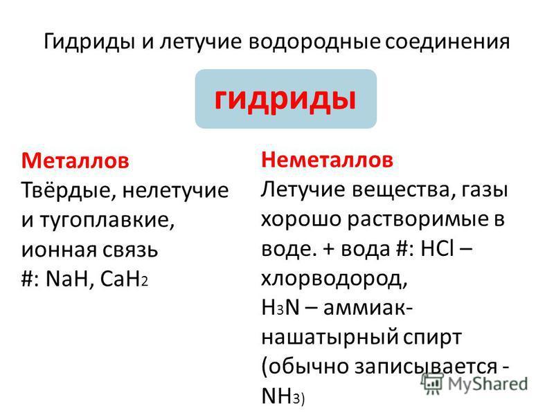 Гидриды и летучие водородные соединения гидриды Металлов Твёрдые, нелетучие и тугоплавкие, ионная связь #: NaH, CaH 2 Неметаллов Летучие вещества, газы хорошо растворимые в воде. + вода #: HCl – хлороводород, H 3 N – аммиак- нашатырный спирт (обычно