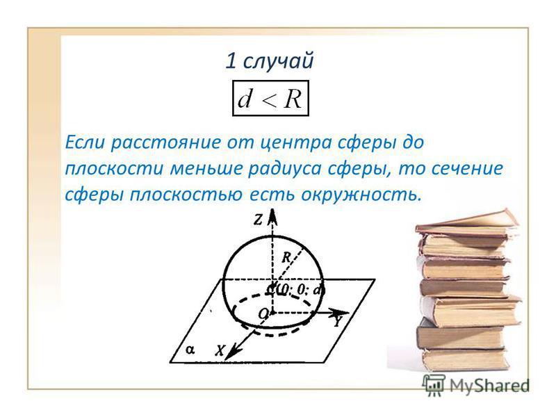 1 случай Если расстояние от центра сферы до плоскости меньше радиуса сферы, то сечение сферы плоскостью есть окружность.