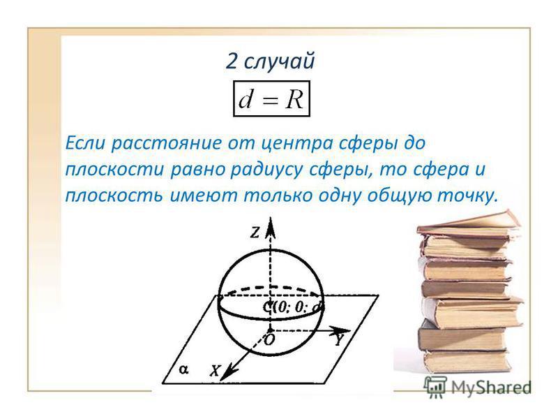 2 случай Если расстояние от центра сферы до плоскости равно радиусу сферы, то сфера и плоскость имеют только одну общую точку.