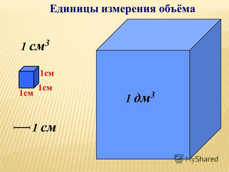 1 см 1 см 3 1 дм 3 Единицы измерения объёма