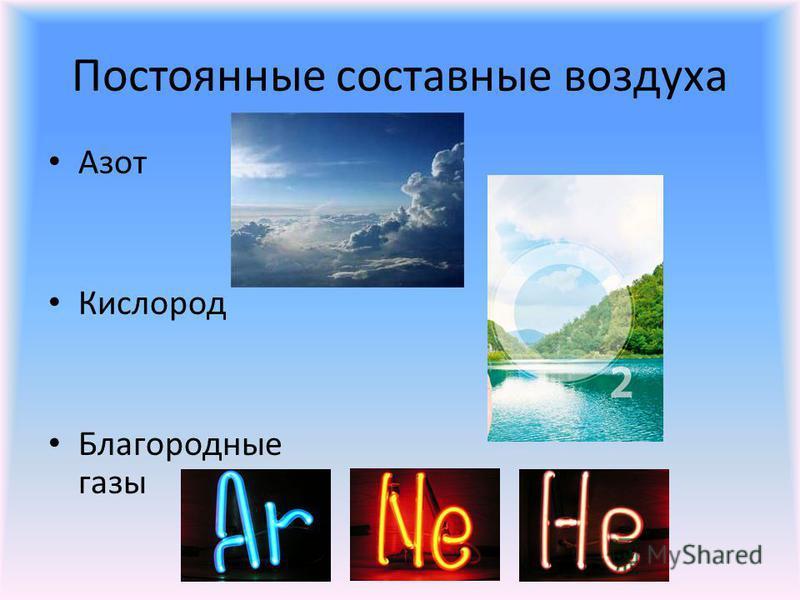 Постоянные составные воздуха Азот Кислород Благородные газы