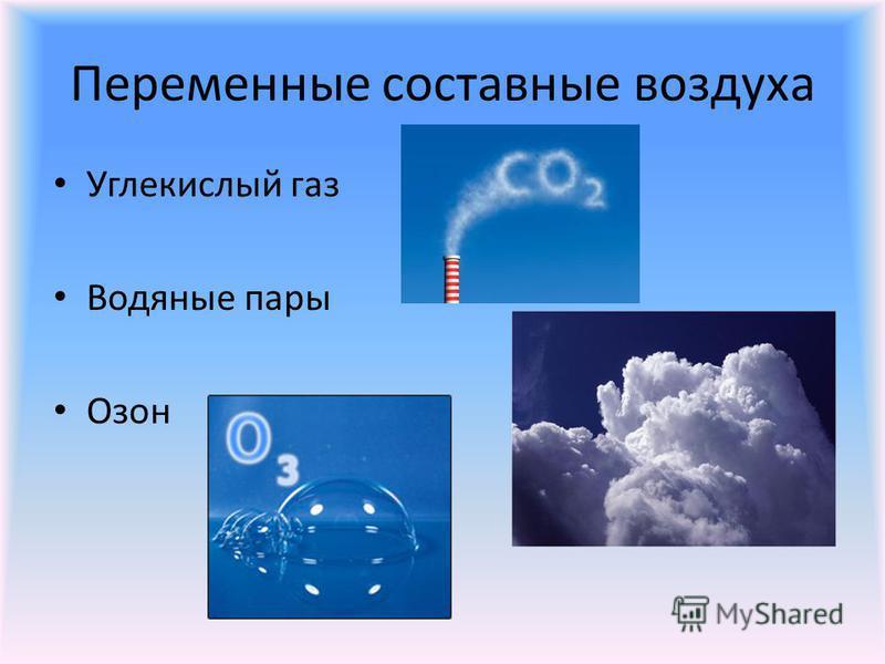 Переменные составные воздуха Углекислый газ Водяные пары Озон
