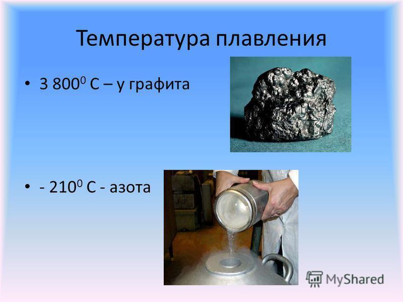Температура плавления 3 800 0 С – у графита - 210 0 С - азота