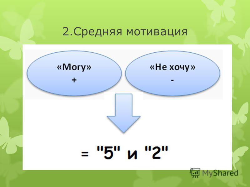 2. Средняя мотивация