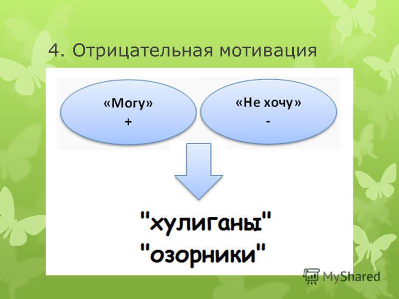 4. Отрицательная мотивация