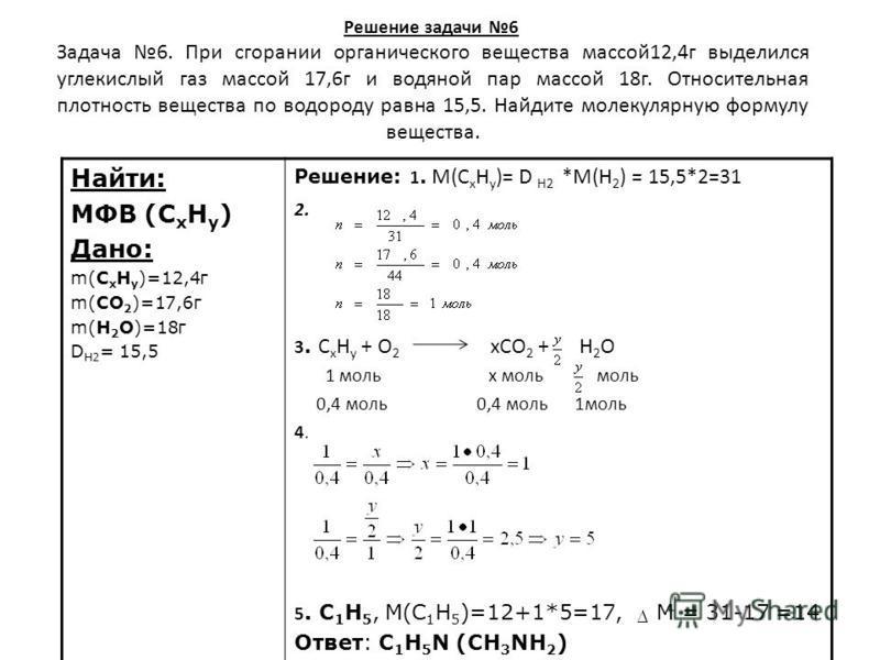 Решение задачи 6 Найти: МФВ (С х Н у ) Дано: m(С х Н у )=12,4 г m(СО 2 )=17,6 г m(Н 2 О)=18 г D H2 = 15,5 Решение: 1. М(C x H y )= D H2 *М(Н 2 ) = 15,5*2=31 2. 3. С х Н y + O 2 xCO 2 + H 2 O 1 моль х моль моль 0,4 моль 0,4 моль 1 моль 4. 5. С 1 Н 5,