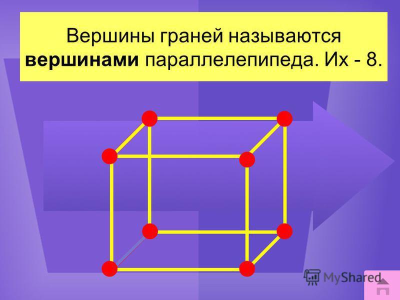 Вершины граней называются вершинами параллелепипеда. Их - 8.