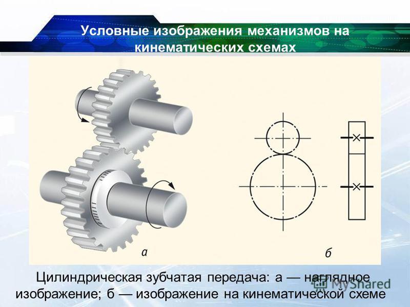 Условные изображения механизмов на кинематических схемах Цилиндрическая зубчатая передача: а наглядное изображение; б изображение на кинематической схеме