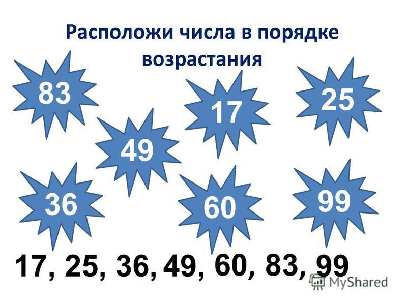 49 Расположи числа в порядке возрастания 17,25,36,49, 60, 83, 99 36 17 99 83 60 25