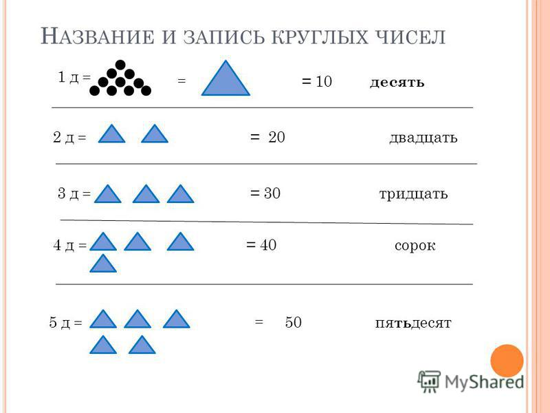 План конспект урока по математике 1 класс умк школа россии