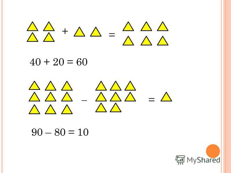 + = _ = 40 + 20 = 60 90 – 80 = 10