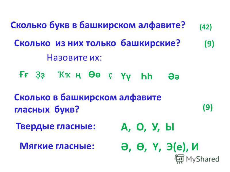 Сколько букв в башкирском алфавите? (42) Сколько из них только башкирские? (9) Назовите их: Сколько в башкирском алфавите гласных букв? (9) Твердые гласные: А, О, У, Ы Мягкие гласные: Ә, Ө, Ү, Э(е), И Ғғ ҘҙҠҡ ң Өө ҫ ҮүҺһӘә