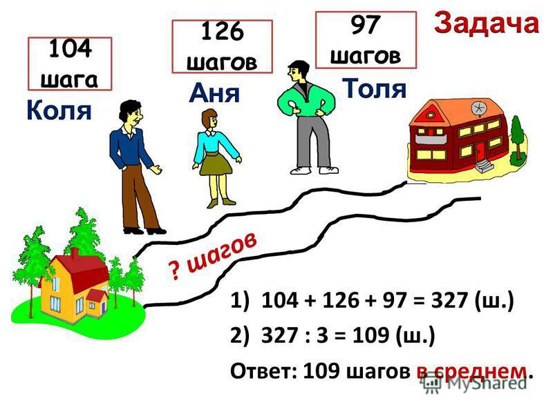 104 шага 126 шагов 97 шагов ? шагов 1)104 + 126 + 97 = 327 (ш.) 2)327 : 3 = 109 (ш.) Ответ: 109 шагов в среднем.