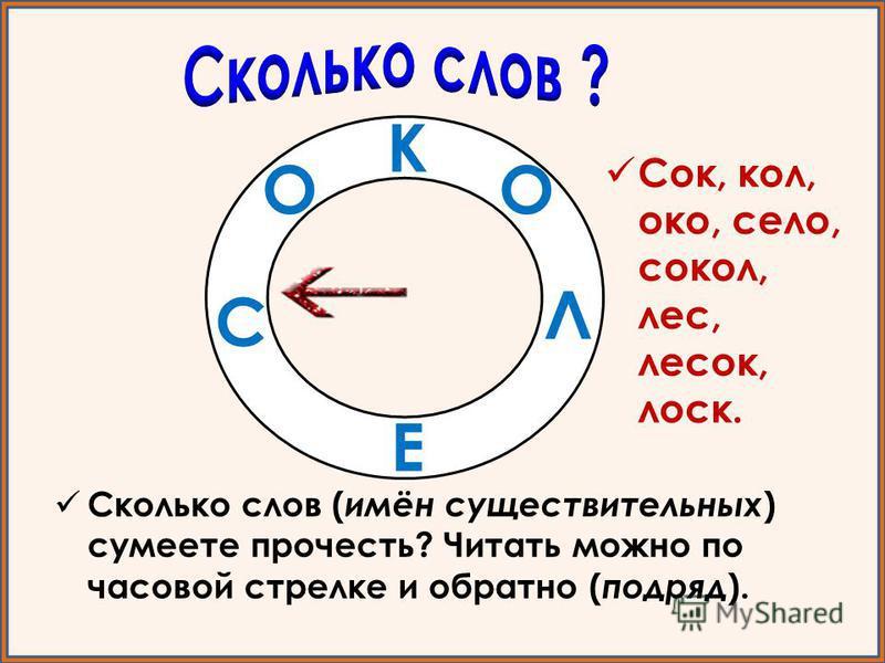 Презентация занимательный русский язык 2 класс