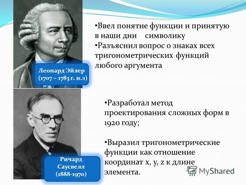 Леонард Эйлер (1707 – 1783 г. н.э) Ввел понятие функции и принятую в наши дни символику Разъяснил вопрос о знаках всех тригонометрических функций любого аргумента Ричард Саусвелл (1888-1970) Разработал метод проектирования сложных форм в 1920 году; В