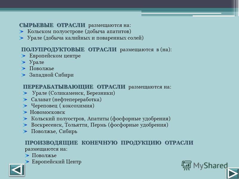СЫРЬЕВЫЕ ОТРАСЛИ размещаются на: Кольском полуострове (добыча апатитов) Урале (добыча калийных и поваренных солей) ПОЛУПРОДУКТОВЫЕ ОТРАСЛИ размещаются в (на): Европейском центре Урале Поволжье Западной Сибири ПЕРЕРАБАТЫВАЮЩИЕ ОТРАСЛИ размещаются на: