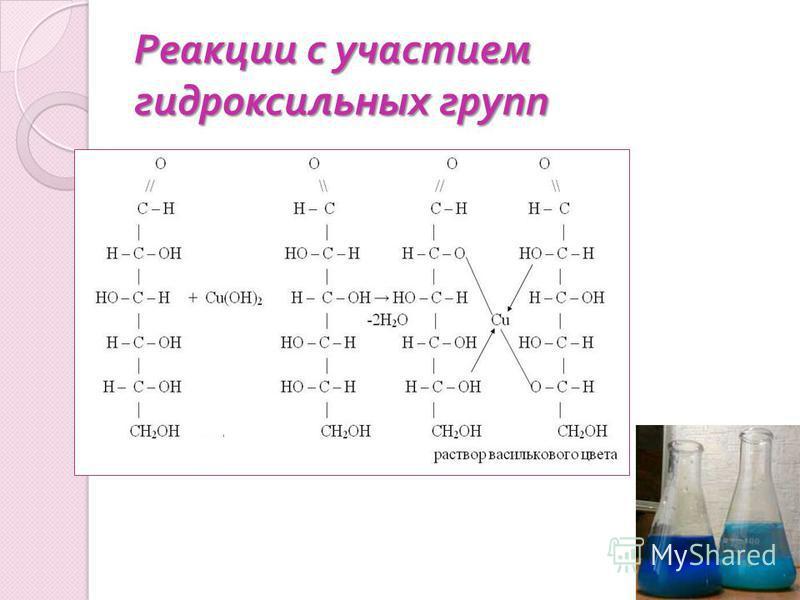 Реакции с участием гидроксильных групп