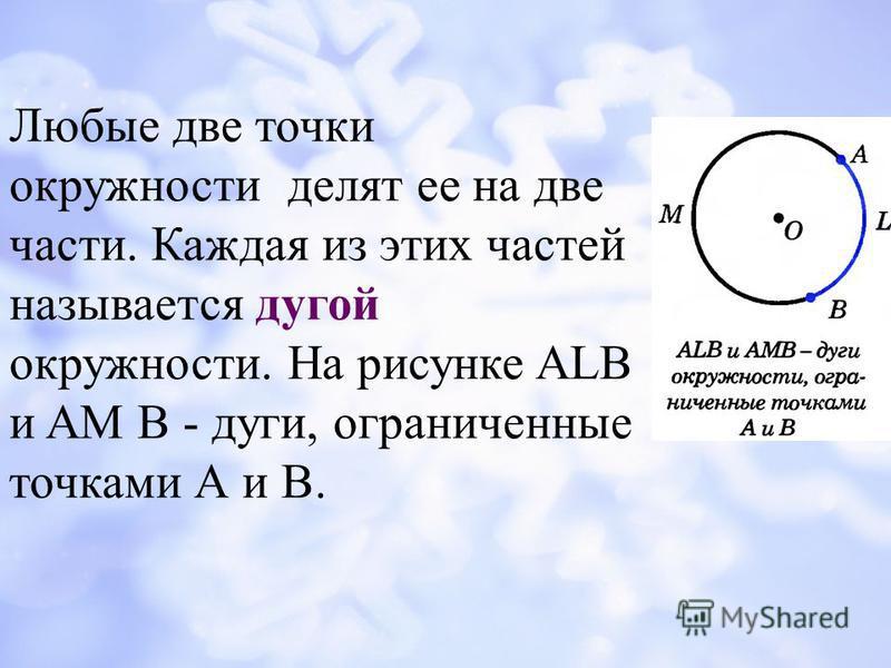 Любые две точки окружности делят ее на две части. Каждая из этих частей называется дугой окружности. На рисунке ALB и AM В - дуги, ограниченные точками А и В.