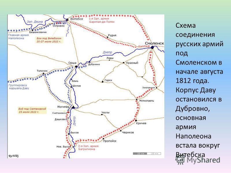 Схема соединения русских армий под Смоленском в начале августа 1812 года. Корпус Даву остановился в Дубровно, основная армия Наполеона встала вокруг Витебска