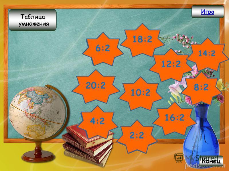 16 2 4 8 10 20 14 12 18 6 Таблица деления Игра Конец 3 х 2 9 х 2 7 х 2 4 х 2 6 х 2 10 х 2 2 х 2 1 х 2 5 х 2 8 х 2