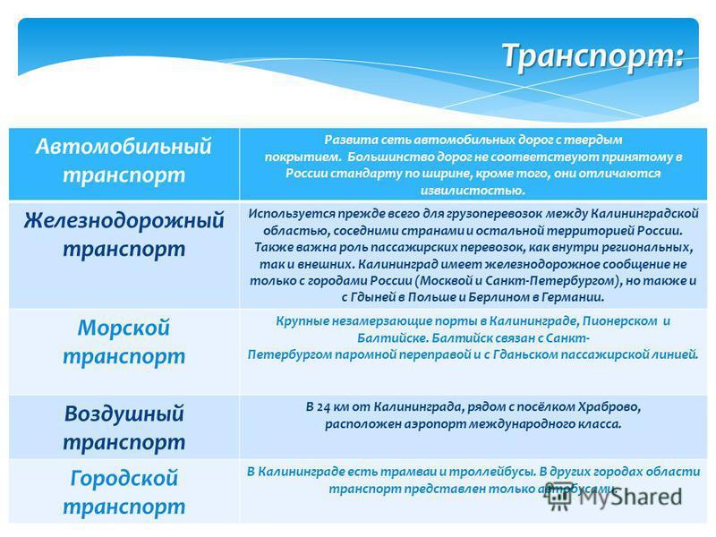 Транспорт: Автомобильный транспорт Развита сеть автомобильных дорог с твердым покрытием. Большинство дорог не соответствуют принятому в России стандарту по ширине, кроме того, они отличаются извилистостью. Железнодорожный транспорт Используется прежд