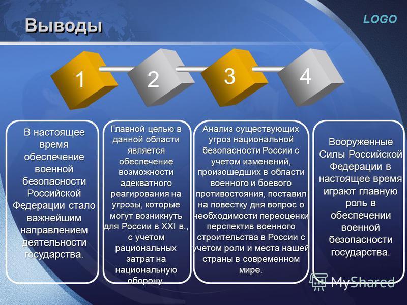 Выводы 2 34 1 В настоящее время обеспечение военной безопасности Российской Федерации стало важнейшим направлением деятельности государства. Главной целью в данной области является обеспечение возможности адекватного реагирования на угрозы, которые