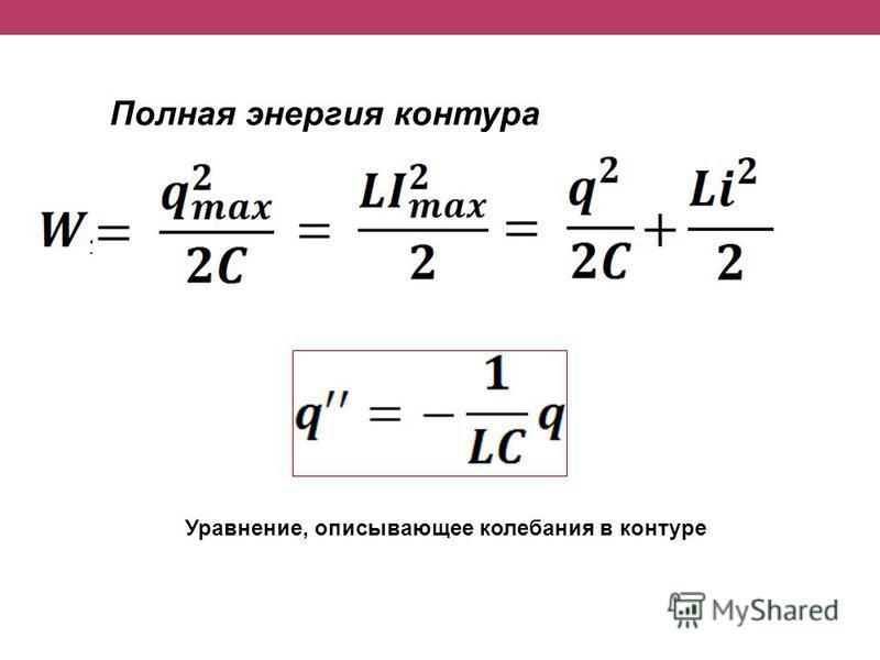 Полная энергия контура Уравнение, описывающее колебания в контуре