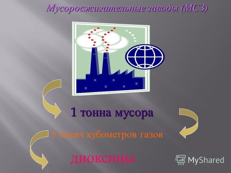 1 тонна мусора 5 тысяч кубометров г азов диоксины Мусоросжигательные заводы ( МСЗ )