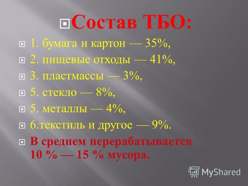 Состав ТБО : 1. бумага и картон 35%, 2. пищевые отходы 41%, 3. пластмассы 3%, 5. стекло 8%, 5. металлы 4%, 6. текстиль и другое 9%. В среднем перерабатывается 10 % 15 % мусора.