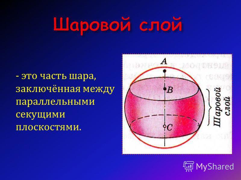 - это часть шара, заключённая между параллельными секущими плоскостями.