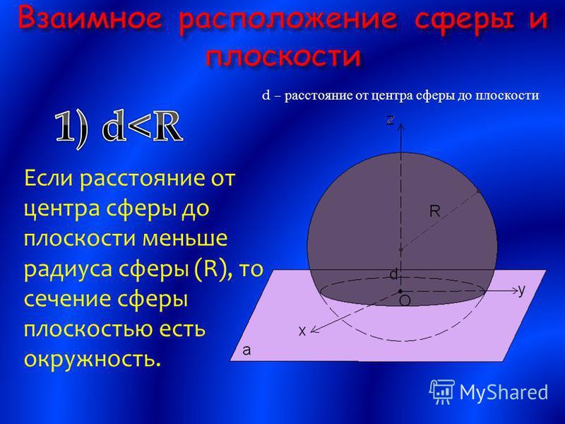 d – расстояние от центра сферы до плоскости Если расстояние от центра сферы до плоскости меньше радиуса сферы (R), то сечение сферы плоскостью есть окружность.