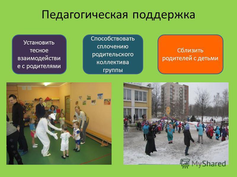 Педагогическая поддержка Установить тесное взаимодействие с родителями Способствовать сплочению родительского коллектива группы Сблизить родителей с детьми