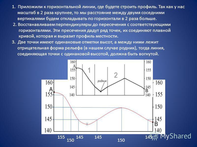 1. Приложили к горизонтальной линии, где будете строить профиль. Так как у нас масштаб в 2 раза крупнее, то мы расстояние между двумя соседними вертикалями будем откладывать по горизонтали в 2 раза больше. 2. Восстанавливаем перпендикуляры до пересеч