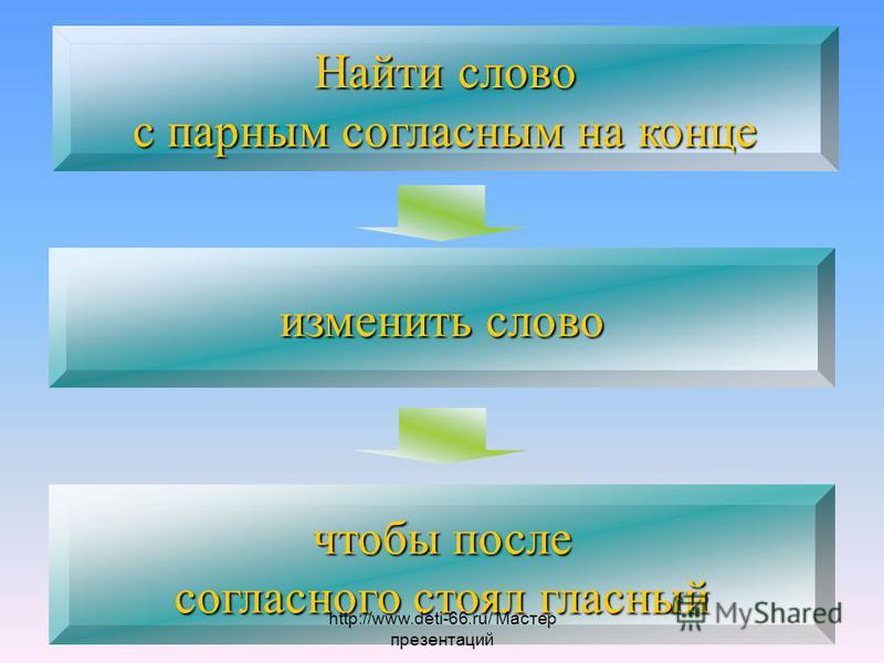 Найти слово с парным согласным на конце изменить слово чтобы после согласного стоял гласный http://www.deti-66.ru/ Мастер презентаций