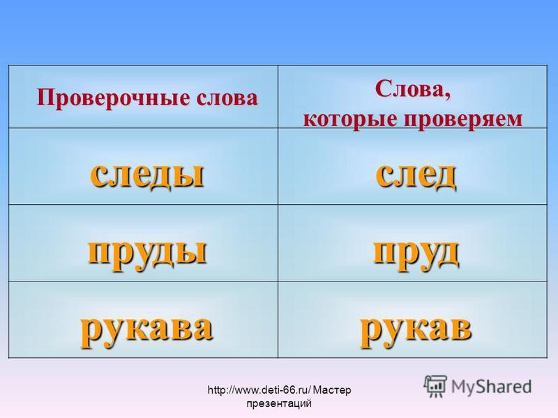 следы след пруды пруд рукава рукав Проверочные слова Слова, которые проверяем http://www.deti-66.ru/ Мастер презентаций