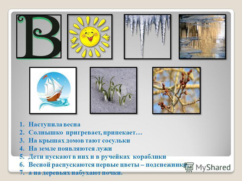 Картинки мнемотехника природа весной