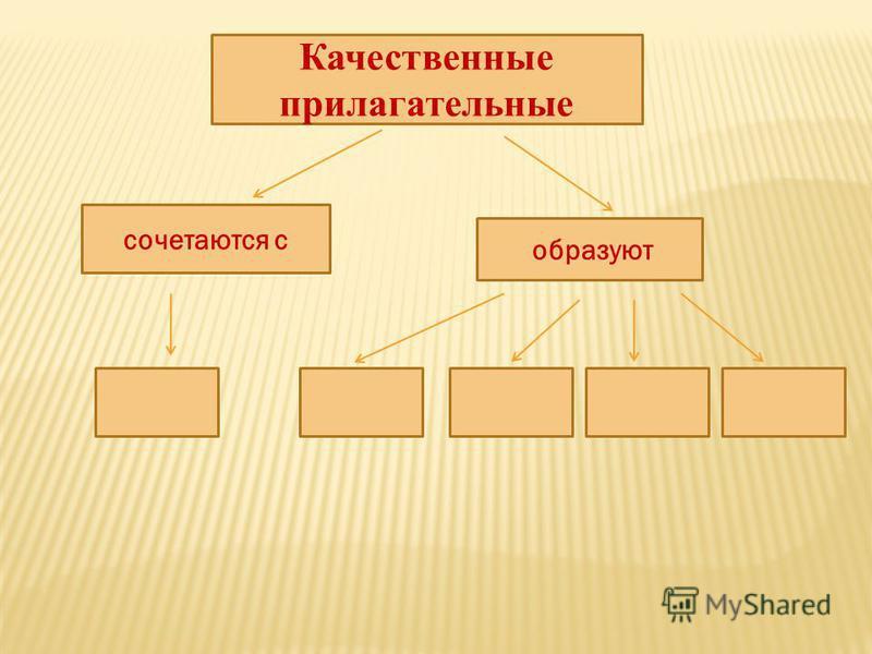 Качественные прилагательные сочетаются с образуют