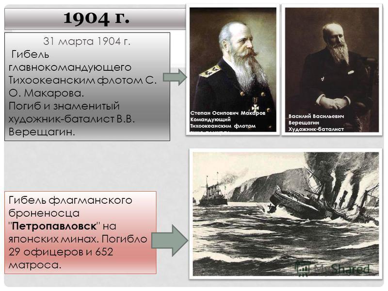 1904 г. Гибель флагманского броненосца