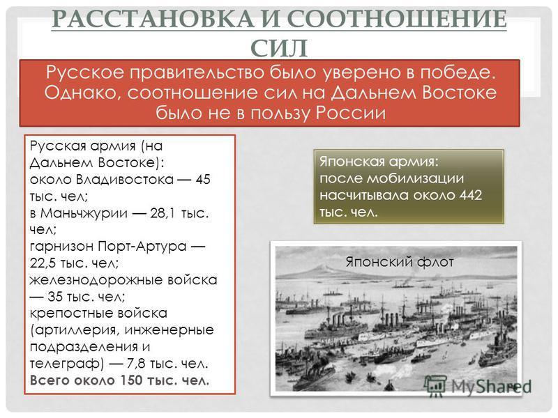 РАССТАНОВКА И СООТНОШЕНИЕ СИЛ Русское правительство было уверено в победе. Однако, соотношение сил на Дальнем Востоке было не в пользу России Русская армия (на Дальнем Востоке): около Владивостока 45 тыс. чел; в Маньчжурии 28,1 тыс. чел; гарнизон Пор