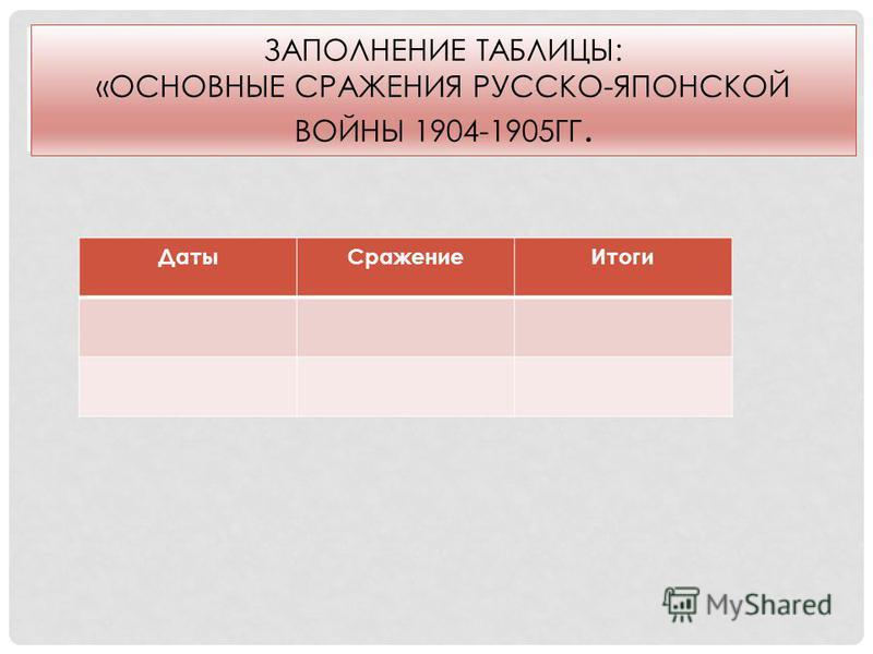 ЗАПОЛНЕНИЕ ТАБЛИЦЫ: «ОСНОВНЫЕ СРАЖЕНИЯ РУССКО-ЯПОНСКОЙ ВОЙНЫ 1904-1905ГГ. Даты СражениеИтоги